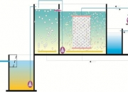 NC phát triển công nghệ MBR hiếu khí để XLNT sinh hoạt và công nghiệp trong điều kiện VN